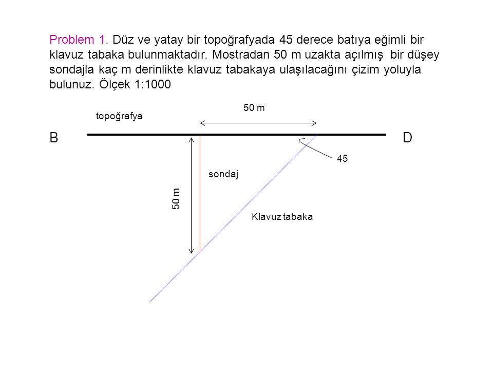 Problem 1.Düz ve yatay bir topoğrafyada 45 derece batıya eğimli bir klavuz tabaka bulunmaktadır.