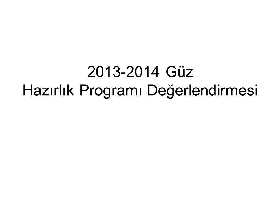 2013-2014 Güz Hazırlık Programı Değerlendirmesi