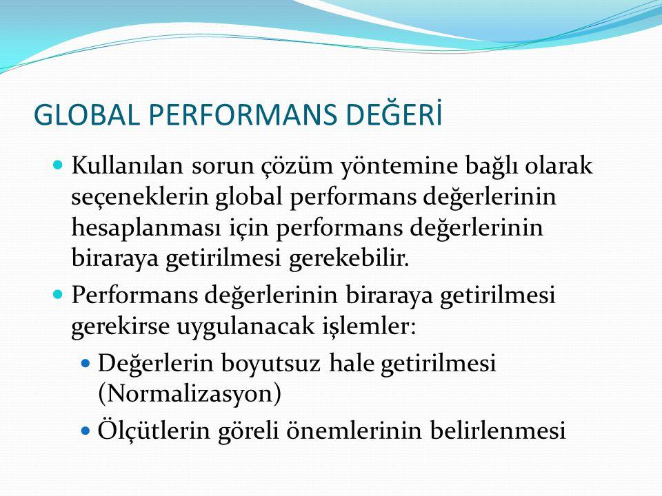 GLOBAL PERFORMANS DEĞERİ Kullanılan sorun çözüm yöntemine bağlı olarak seçeneklerin global performans değerlerinin hesaplanması için performans değerl