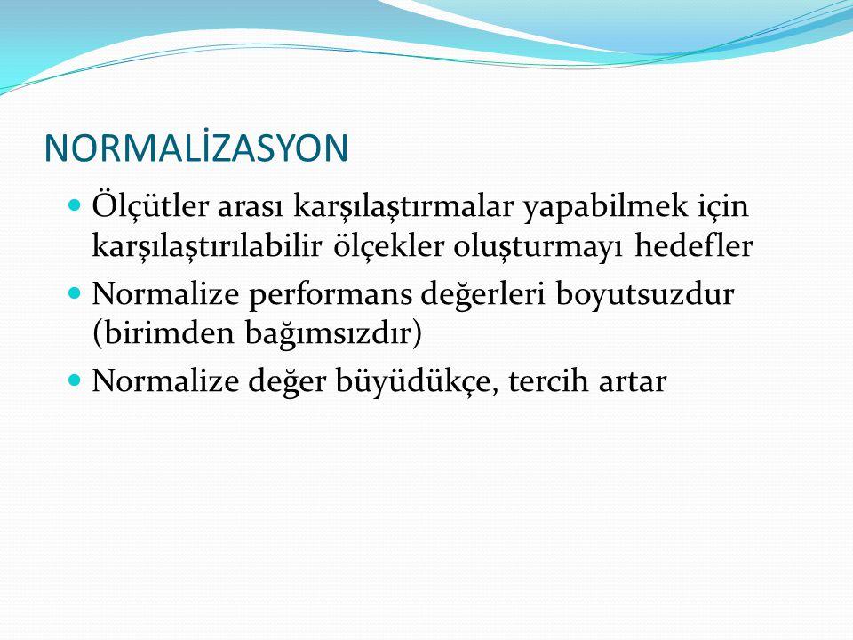 NORMALİZASYON YÖNTEMLERİ 1.Uzaklığa dayalı normalizasyon yöntemleri 2.