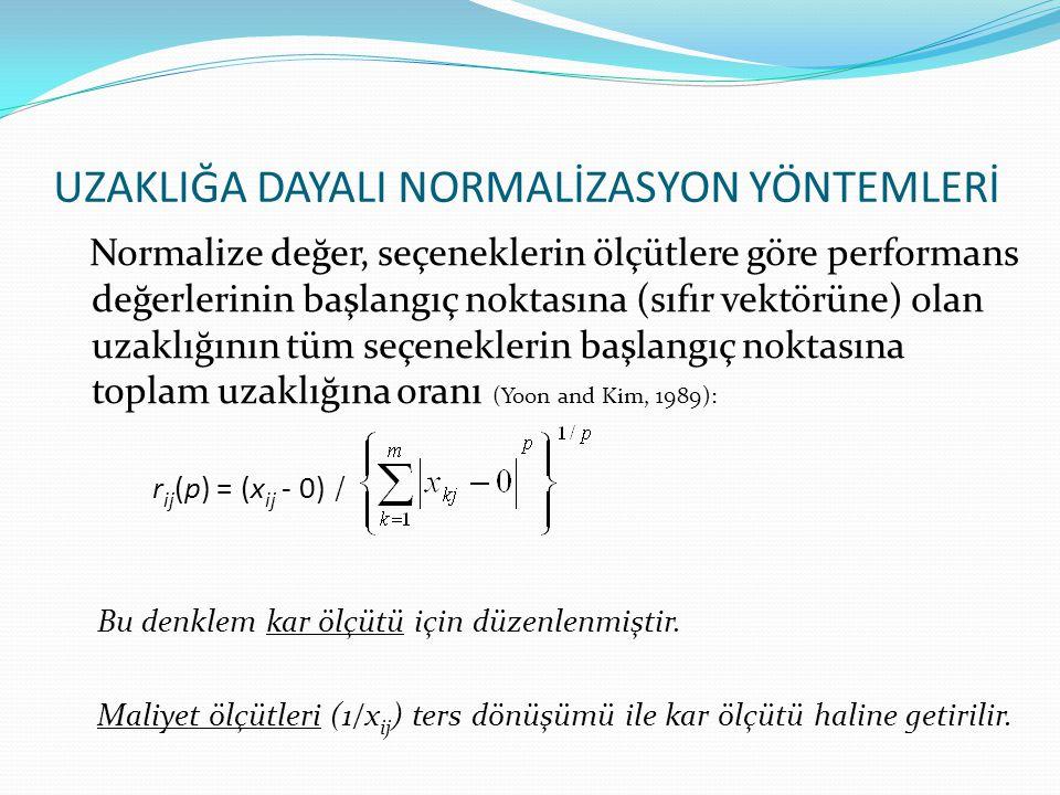 p=1 için (Manhattan uzaklığı) normalizasyon p=2 için (Euclid uzaklığı) vektör normalizasyonu p= için (Tchebycheff uzaklığı) doğrusal norm. r ij (1) = x ij / r ij (2) = x ij / r ij ( ) = x ij / maks (KAR ÖLÇÜTÜ) r ij ( ) = min / x ij (MALİYET ÖLÇÜTÜ) UZAKLIĞA DAYALI NORMALİZASYON YÖNTEMLERİ
