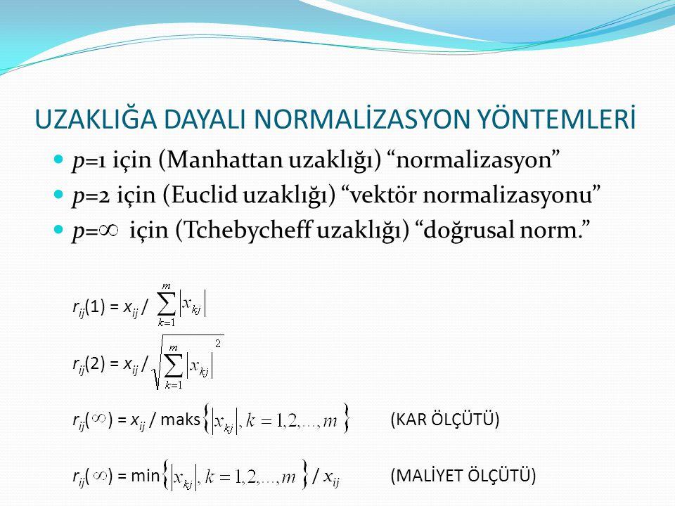 Seçeneğin ölçüte göre performans değeri ile o ölçüte ait en kötü değer arasındaki farkın yine o ölçüte ait en iyi ve en kötü değerler arasındaki farka oranı (Kirkwood, 1997) r ij = (x ij – x j - ) / (x j * – x j - )(KAR ÖLÇÜTÜ) r ij = (x j - – x ij ) / (x j - – x j * )(MALİYET ÖLÇÜTÜ) en iyi performans değeri * ile, en kötü değer – ile gösterilir (en iyi: söz konusu ölçüt kar ölçütü ise en büyük; maliyet ölçütü ise en küçük veya KV'nin o ölçüt için belirlediği ideal değer) ORANA DAYALI NORMALİZASYON YÖNTEMLERİ Örnek