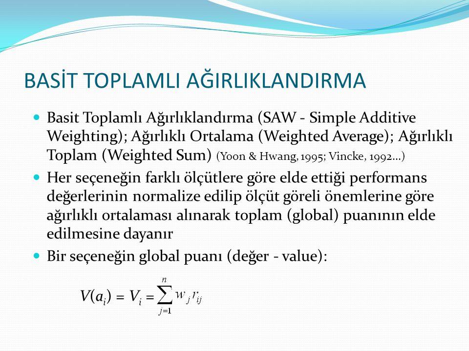 BASİT TOPLAMLI AĞIRLIKLANDIRMA Basit Toplamlı Ağırlıklandırma (SAW - Simple Additive Weighting); Ağırlıklı Ortalama (Weighted Average); Ağırlıklı Topl