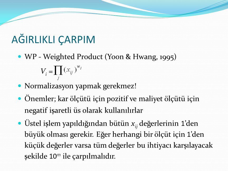 AĞIRLIKLI ÇARPIM WP - Weighted Product (Yoon & Hwang, 1995) V i = Normalizasyon yapmak gerekmez! Önemler; kar ölçütü için pozitif ve maliyet ölçütü iç