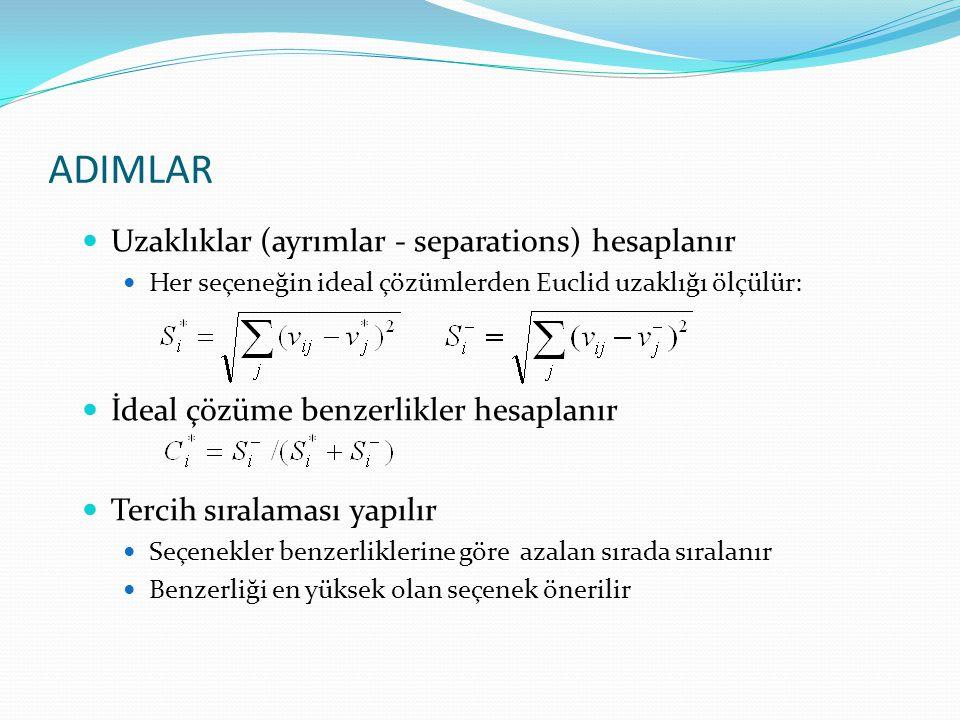 Uzaklıklar (ayrımlar - separations) hesaplanır Her seçeneğin ideal çözümlerden Euclid uzaklığı ölçülür: İdeal çözüme benzerlikler hesaplanır Tercih sı