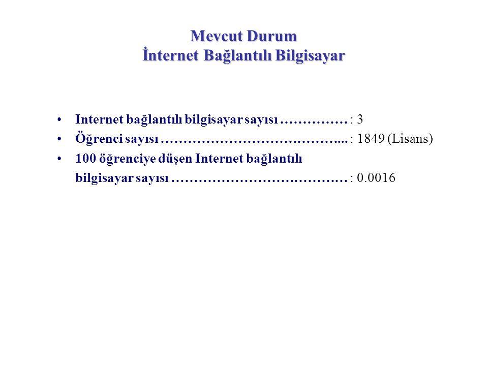 Mevcut Durum İnternet Bağlantılı Bilgisayar Internet bağlantılı bilgisayar sayısı ……………: 3 Öğrenci sayısı …………………………………...: 1849 (Lisans) 100 öğrenciye düşen Internet bağlantılı bilgisayar sayısı …………………………………: 0.0016