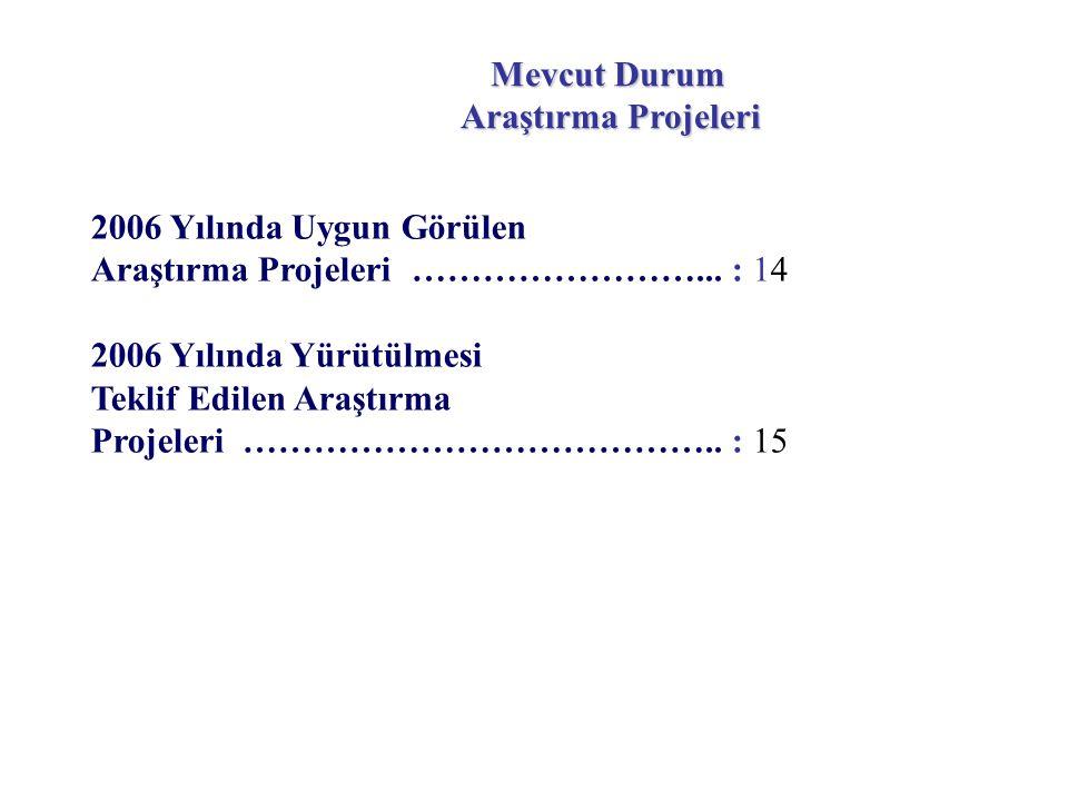 Mevcut Durum Araştırma Projeleri 2006 Yılında Uygun Görülen Araştırma Projeleri……………………...: 14 2006 Yılında Yürütülmesi Teklif Edilen Araştırma Projeleri …………………………………..: 15