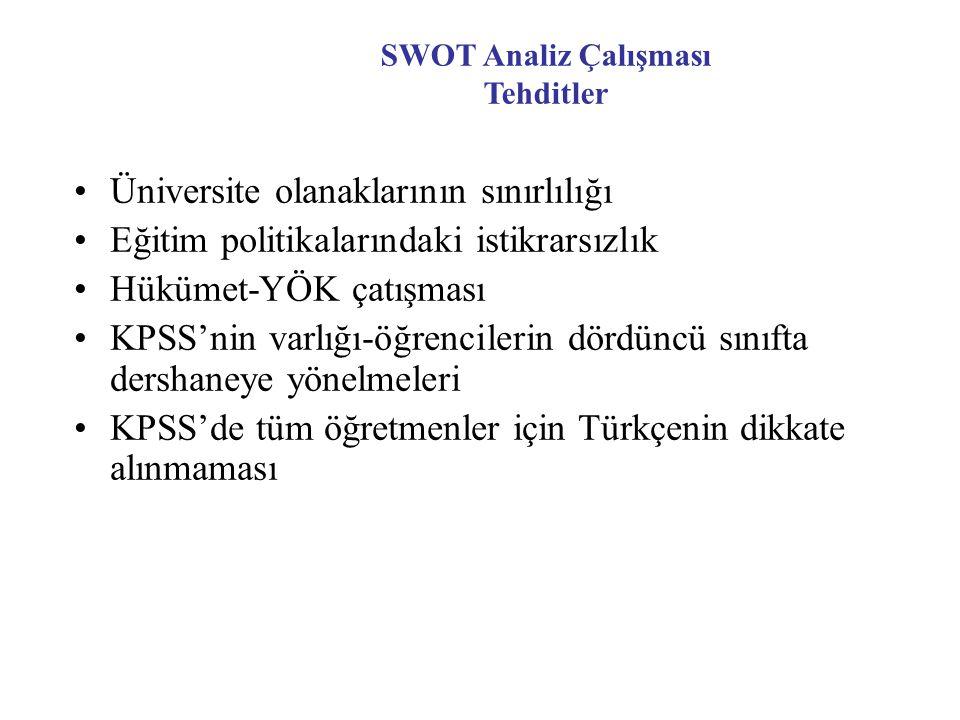 SWOT Analiz Çalışması Tehditler Üniversite olanaklarının sınırlılığı Eğitim politikalarındaki istikrarsızlık Hükümet-YÖK çatışması KPSS'nin varlığı-öğrencilerin dördüncü sınıfta dershaneye yönelmeleri KPSS'de tüm öğretmenler için Türkçenin dikkate alınmaması