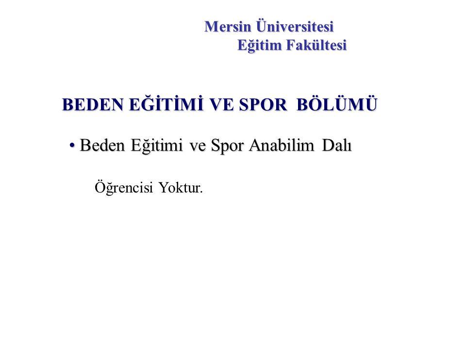Mersin Üniversitesi Eğitim Fakültesi BEDEN EĞİTİMİ VE SPOR BÖLÜMÜ Öğrencisi Yoktur.