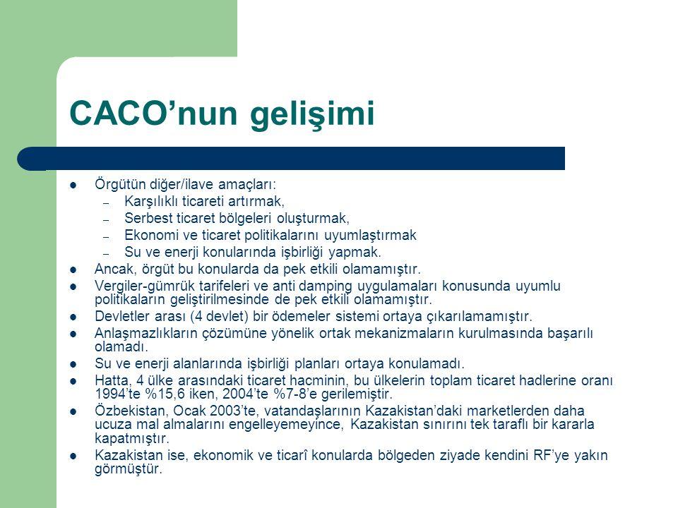 CACO'nun gelişimi Örgütün diğer/ilave amaçları: – Karşılıklı ticareti artırmak, – Serbest ticaret bölgeleri oluşturmak, – Ekonomi ve ticaret politikal