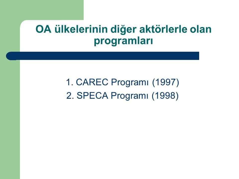 OA ülkelerinin diğer aktörlerle olan programları 1. CAREC Programı (1997) 2. SPECA Programı (1998)