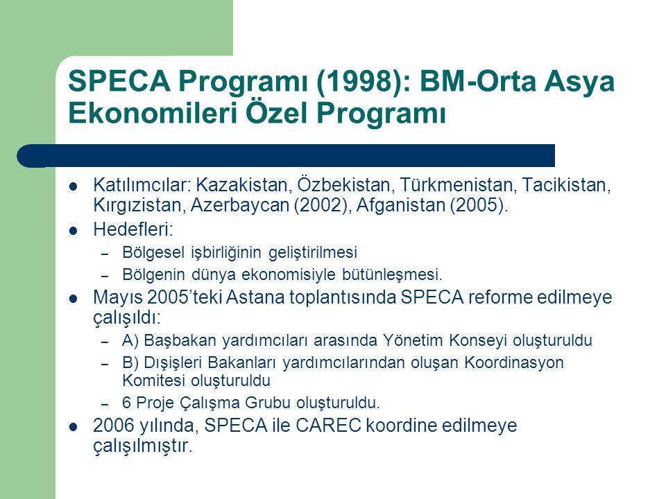 SPECA Programı (1998): BM-Orta Asya Ekonomileri Özel Programı Katılımcılar: Kazakistan, Özbekistan, Türkmenistan, Tacikistan, Kırgızistan, Azerbaycan