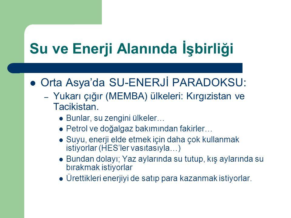 Su ve Enerji Alanında İşbirliği Orta Asya'da SU-ENERJİ PARADOKSU: – Yukarı çığır (MEMBA) ülkeleri: Kırgızistan ve Tacikistan. Bunlar, su zengini ülkel