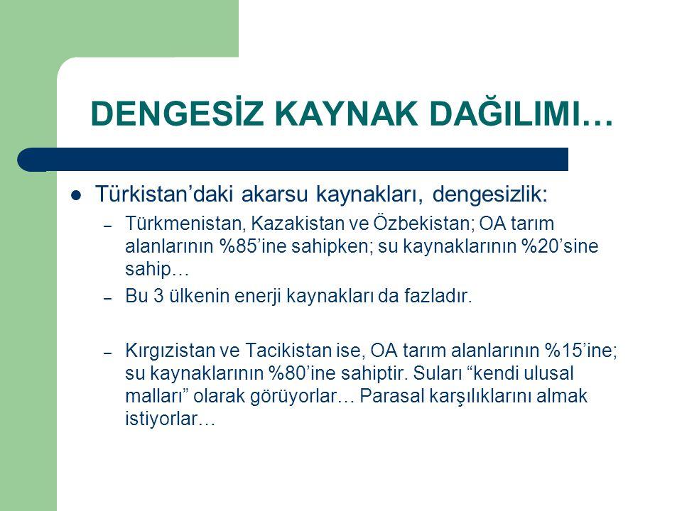 DENGESİZ KAYNAK DAĞILIMI… Türkistan'daki akarsu kaynakları, dengesizlik: – Türkmenistan, Kazakistan ve Özbekistan; OA tarım alanlarının %85'ine sahipk