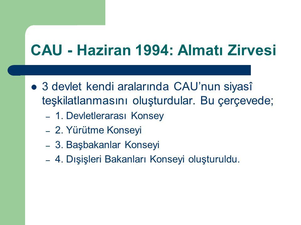 CAU - Haziran 1994: Almatı Zirvesi 3 devlet kendi aralarında CAU'nun siyasî teşkilatlanmasını oluşturdular. Bu çerçevede; – 1. Devletlerarası Konsey –