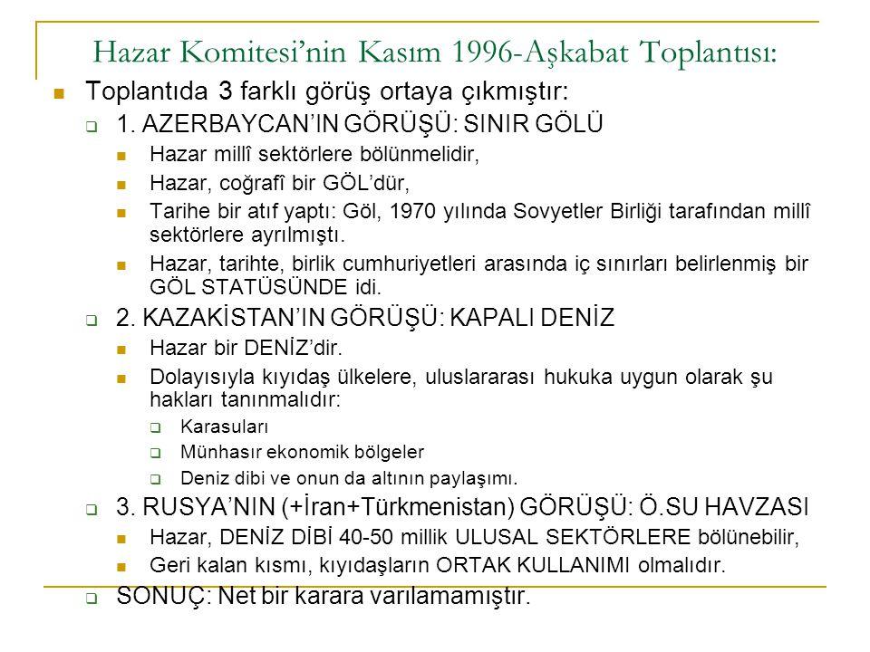 Hazar Komitesi'nin Kasım 1996-Aşkabat Toplantısı: Toplantıda 3 farklı görüş ortaya çıkmıştır:  1. AZERBAYCAN'IN GÖRÜŞÜ: SINIR GÖLÜ Hazar millî sektör