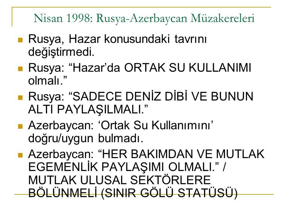 """Nisan 1998: Rusya-Azerbaycan Müzakereleri Rusya, Hazar konusundaki tavrını değiştirmedi. Rusya: """"Hazar'da ORTAK SU KULLANIMI olmalı."""" Rusya: """"SADECE D"""