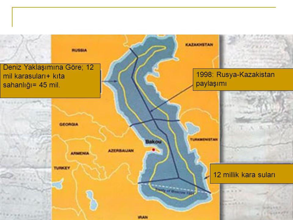 1998: Rusya-Kazakistan paylaşımı Deniz Yaklaşımına Göre; 12 mil karasuları+ kıta sahanlığı= 45 mil. 12 millik kara suları