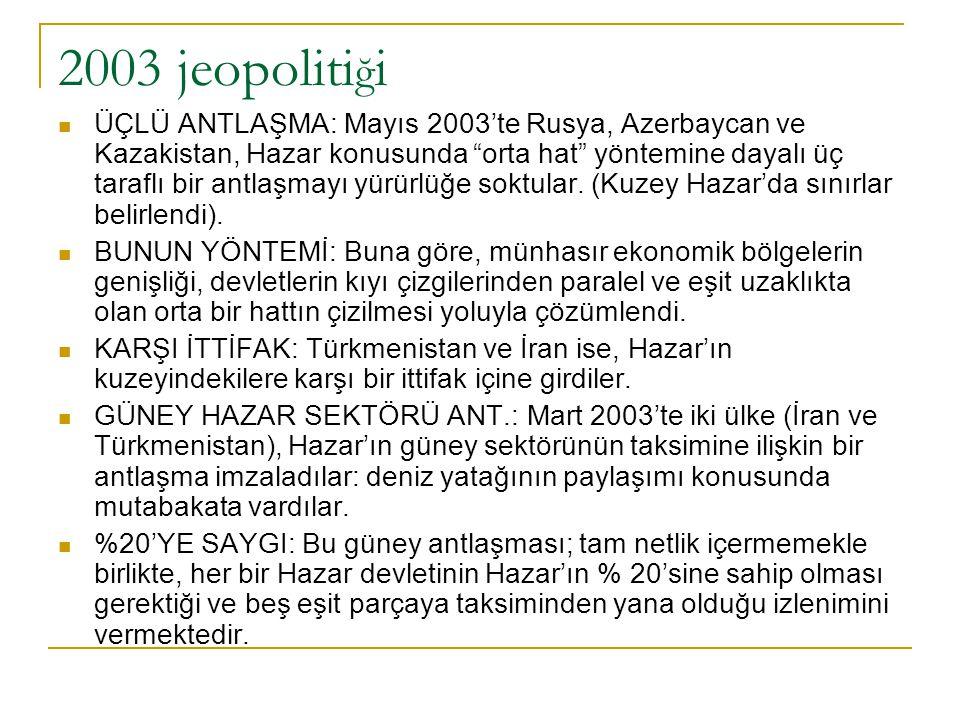 """2003 jeopoliti ğ i ÜÇLÜ ANTLAŞMA: Mayıs 2003'te Rusya, Azerbaycan ve Kazakistan, Hazar konusunda """"orta hat"""" yöntemine dayalı üç taraflı bir antlaşmayı"""