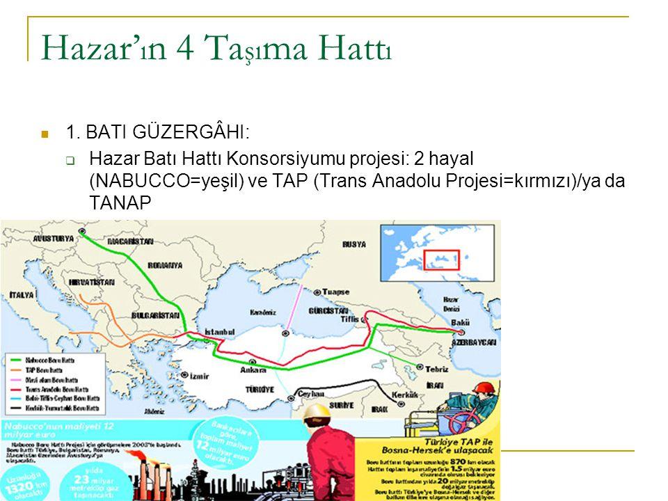 Hazar' ı n 4 Ta şı ma Hatt ı 1. BATI GÜZERGÂHI:  Hazar Batı Hattı Konsorsiyumu projesi: 2 hayal (NABUCCO=yeşil) ve TAP (Trans Anadolu Projesi=kırmızı