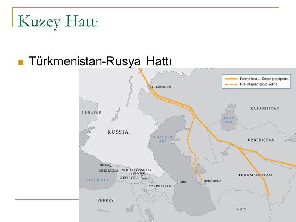 Kuzey Hatt ı Türkmenistan-Rusya Hattı