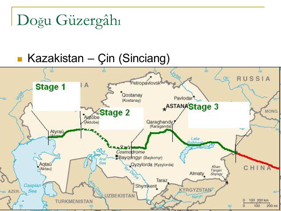 Do ğ u Güzergâh ı Kazakistan – Çin (Sinciang)