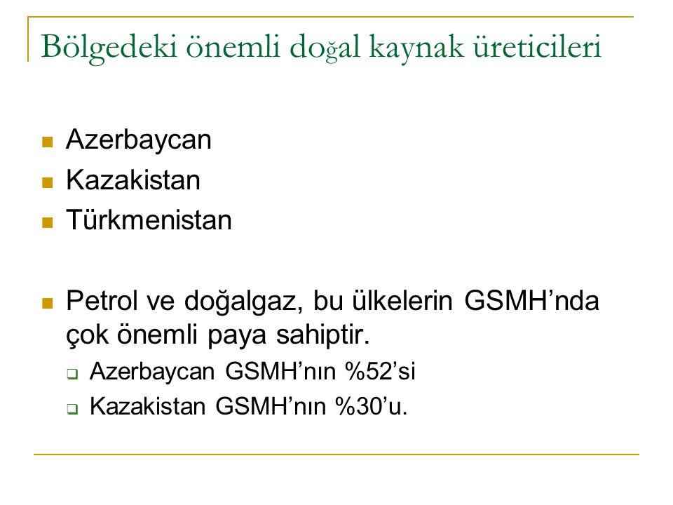 Bölgedeki önemli do ğ al kaynak üreticileri Azerbaycan Kazakistan Türkmenistan Petrol ve doğalgaz, bu ülkelerin GSMH'nda çok önemli paya sahiptir.  A