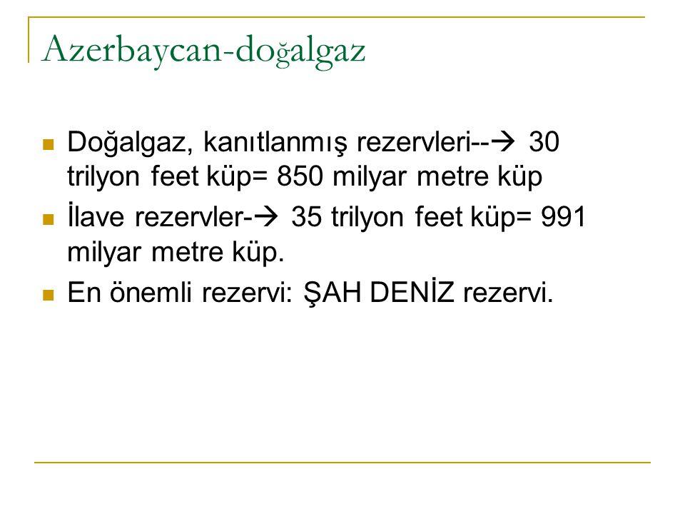 Azerbaycan-do ğ algaz Doğalgaz, kanıtlanmış rezervleri--  30 trilyon feet küp= 850 milyar metre küp İlave rezervler-  35 trilyon feet küp= 991 milya