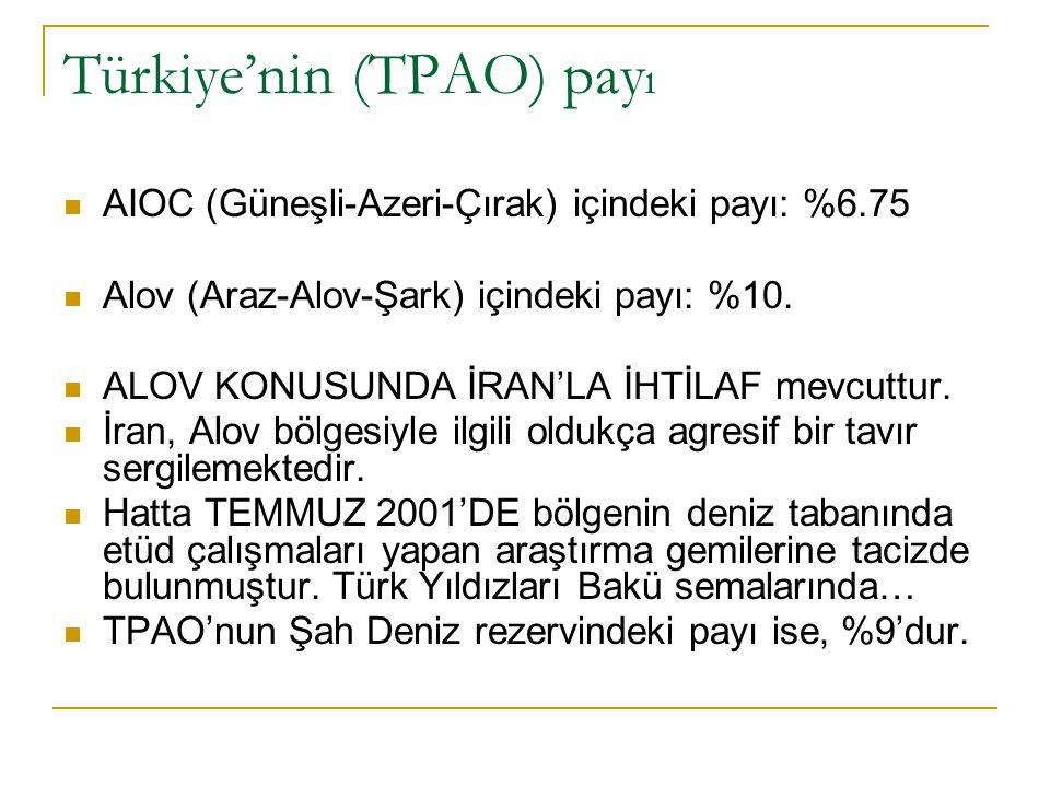 Türkiye'nin (TPAO) pay ı AIOC (Güneşli-Azeri-Çırak) içindeki payı: %6.75 Alov (Araz-Alov-Şark) içindeki payı: %10. ALOV KONUSUNDA İRAN'LA İHTİLAF mevc