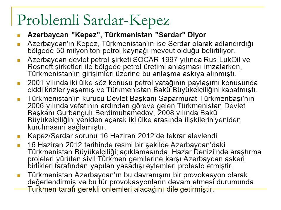 Problemli Sardar-Kepez Azerbaycan