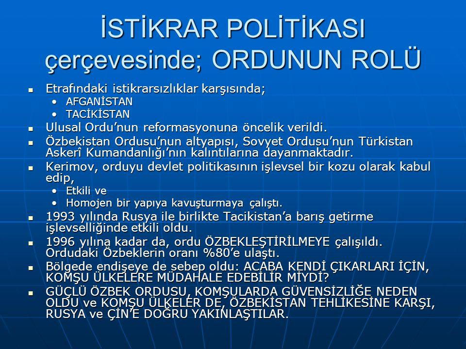İSTİKRAR POLİTİKASI çerçevesinde; ORDUNUN ROLÜ Etrafındaki istikrarsızlıklar karşısında; Etrafındaki istikrarsızlıklar karşısında; AFGANİSTANAFGANİSTA