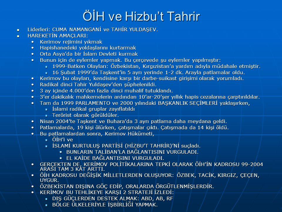 ÖİH ve Hizbu't Tahrir Liderleri: CUMA NAMANGANİ ve TAHİR YULDAŞEV. Liderleri: CUMA NAMANGANİ ve TAHİR YULDAŞEV. HAREKETİN AMAÇLARI: HAREKETİN AMAÇLARI