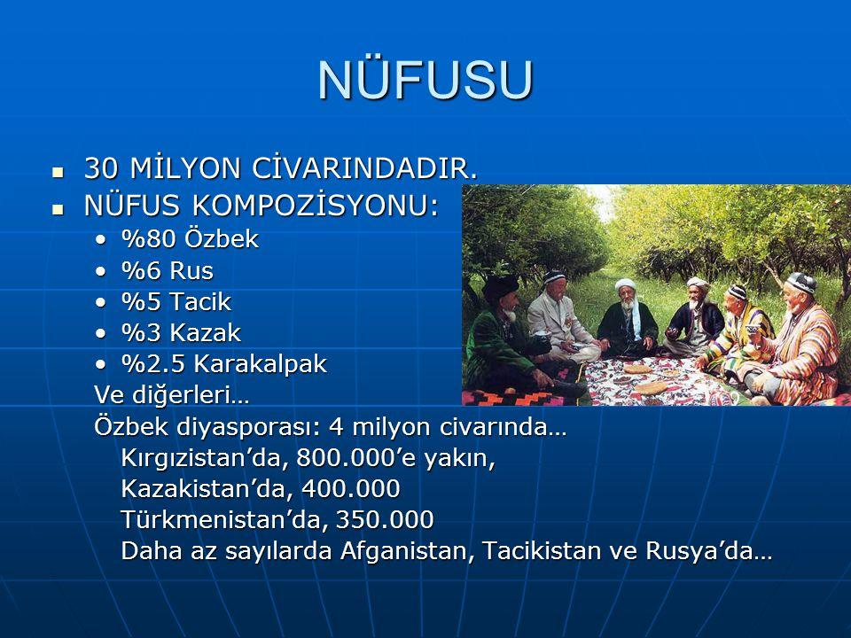 NÜFUSU 30 MİLYON CİVARINDADIR. 30 MİLYON CİVARINDADIR. NÜFUS KOMPOZİSYONU: NÜFUS KOMPOZİSYONU: %80 Özbek%80 Özbek %6 Rus%6 Rus %5 Tacik%5 Tacik %3 Kaz