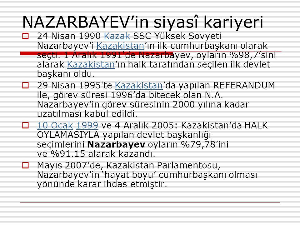NAZARBAYEV'in siyasî kariyeri  24 Nisan 1990 Kazak SSC Yüksek Sovyeti Nazarbayev'i Kazakistan'ın ilk cumhurbaşkanı olarak seçti. 1 Aralık 1991'de Naz