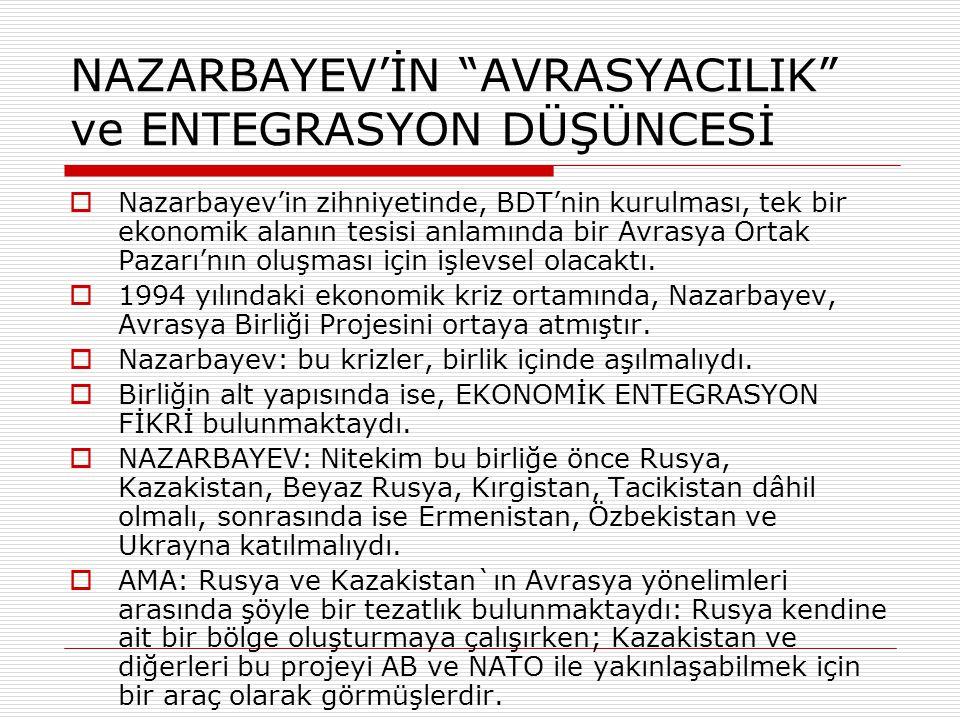 """NAZARBAYEV'İN """"AVRASYACILIK"""" ve ENTEGRASYON DÜŞÜNCESİ  Nazarbayev'in zihniyetinde, BDT'nin kurulması, tek bir ekonomik alanın tesisi anlamında bir Av"""
