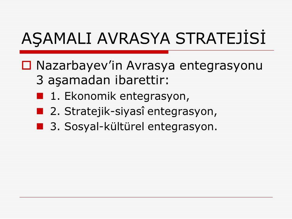 AŞAMALI AVRASYA STRATEJİSİ  Nazarbayev'in Avrasya entegrasyonu 3 aşamadan ibarettir: 1. Ekonomik entegrasyon, 2. Stratejik-siyasî entegrasyon, 3. Sos