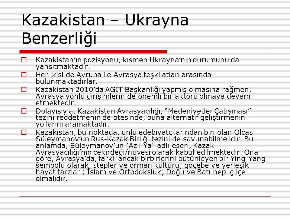 Kazakistan – Ukrayna Benzerliği  Kazakistan'ın pozisyonu, kısmen Ukrayna'nın durumunu da yansıtmaktadır.  Her ikisi de Avrupa ile Avrasya teşkilatla