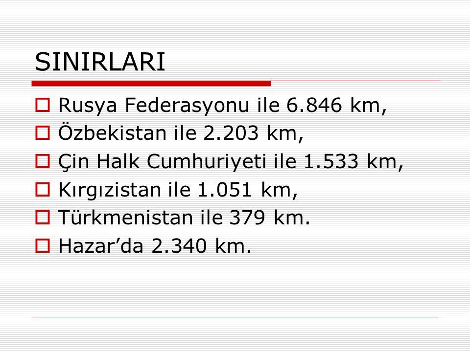 SINIRLARI  Rusya Federasyonu ile 6.846 km,  Özbekistan ile 2.203 km,  Çin Halk Cumhuriyeti ile 1.533 km,  Kırgızistan ile 1.051 km,  Türkmenistan