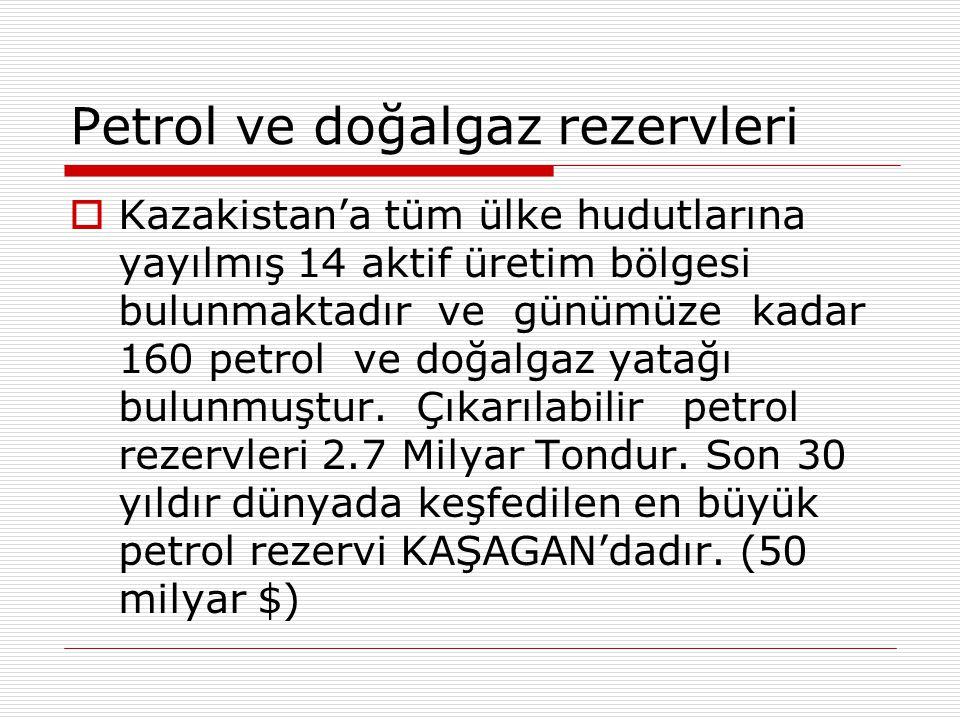 Petrol ve doğalgaz rezervleri  Kazakistan'a tüm ülke hudutlarına yayılmış 14 aktif üretim bölgesi bulunmaktadır ve günümüze kadar 160 petrol ve doğal