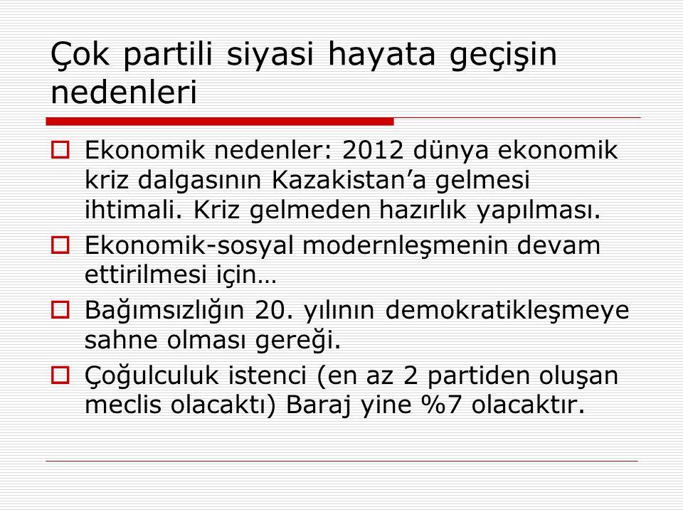 Çok partili siyasi hayata geçişin nedenleri  Ekonomik nedenler: 2012 dünya ekonomik kriz dalgasının Kazakistan'a gelmesi ihtimali. Kriz gelmeden hazı