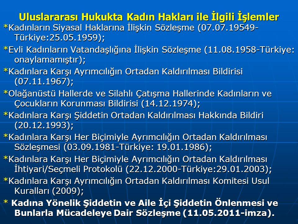 Uluslararası Hukukta Kadın Hakları ile İlgili İşlemler *Kadınların Siyasal Haklarına İlişkin Sözleşme (07.07.19549- Türkiye:25.05.1959); *Evli Kadınların Vatandaşlığına İlişkin Sözleşme (11.08.1958-Türkiye: onaylamamıştır); *Kadınlara Karşı Ayrımcılığın Ortadan Kaldırılması Bildirisi (07.11.1967); *Olağanüstü Hallerde ve Silahlı Çatışma Hallerinde Kadınların ve Çocukların Korunması Bildirisi (14.12.1974); *Kadınlara Karşı Şiddetin Ortadan Kaldırılması Hakkında Bildiri (20.12.1993); *Kadınlara Karşı Her Biçimiyle Ayrımcılığın Ortadan Kaldırılması Sözleşmesi (03.09.1981-Türkiye: 19.01.1986); *Kadınlara Karşı Her Biçimiyle Ayrımcılığın Ortadan Kaldırılması İhtiyari/Seçmeli Protokolü (22.12.2000-Türkiye:29.01.2003); *Kadınlara Karşı Ayrımcılığın Ortadan Kaldırılması Komitesi Usul Kuralları (2009); * Kadına Yönelik Şiddetin ve Aile İçi Şiddetin Önlenmesi ve Bunlarla Mücadeleye Dair Sözleşme (11.05.2011-imza).