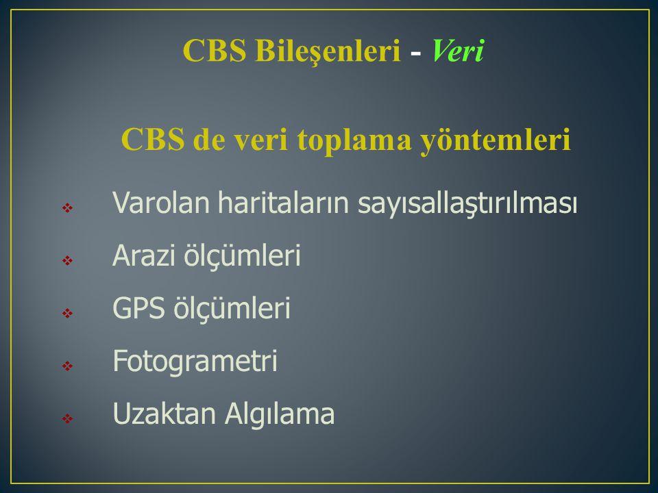 CBS de veri toplama yöntemleri  Varolan haritaların sayısallaştırılması  Arazi ölçümleri  GPS ölçümleri  Fotogrametri  Uzaktan Algılama CBS Bileş