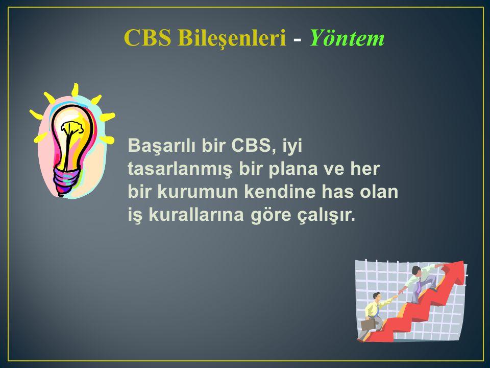 Başarılı bir CBS, iyi tasarlanmış bir plana ve her bir kurumun kendine has olan iş kurallarına göre çalışır. CBS Bileşenleri - Yöntem