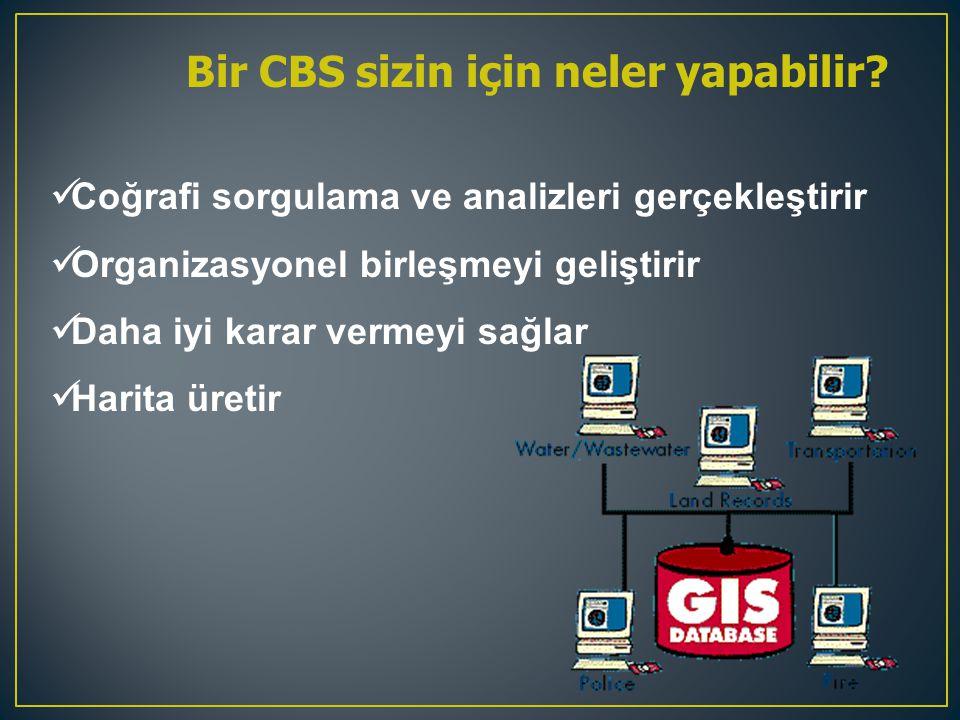 Bir CBS sizin için neler yapabilir? Coğrafi sorgulama ve analizleri gerçekleştirir Organizasyonel birleşmeyi geliştirir Daha iyi karar vermeyi sağlar