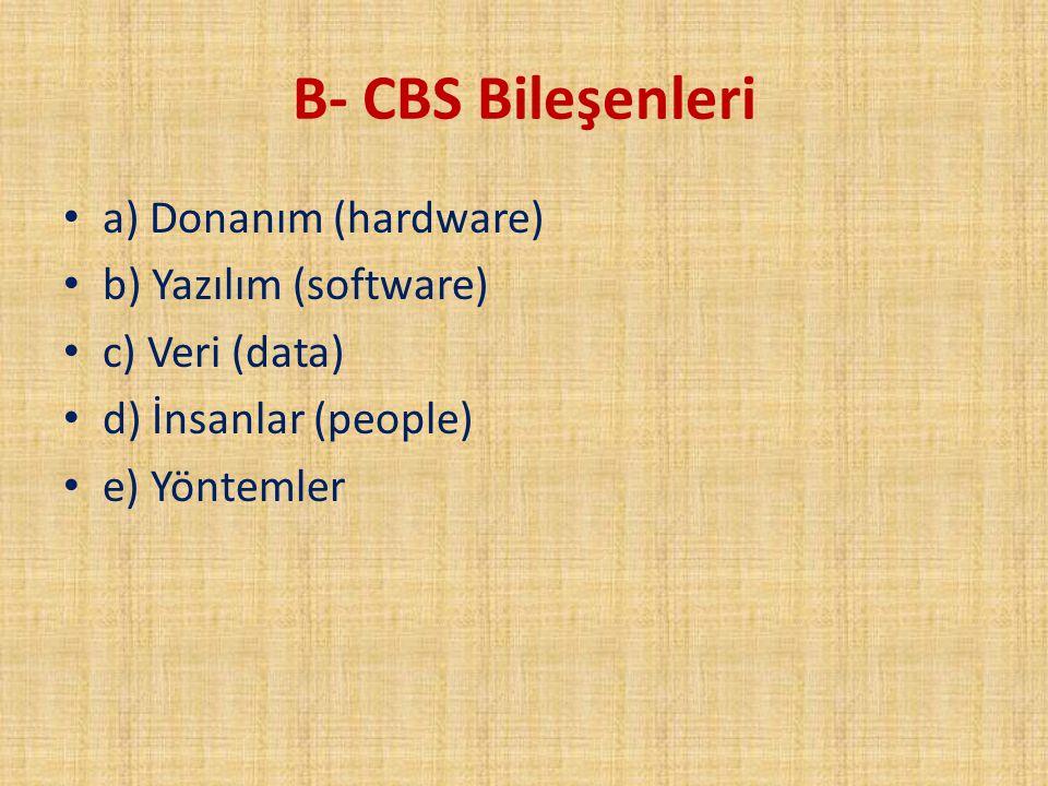 B- CBS Bileşenleri a) Donanım (hardware) b) Yazılım (software) c) Veri (data) d) İnsanlar (people) e) Yöntemler