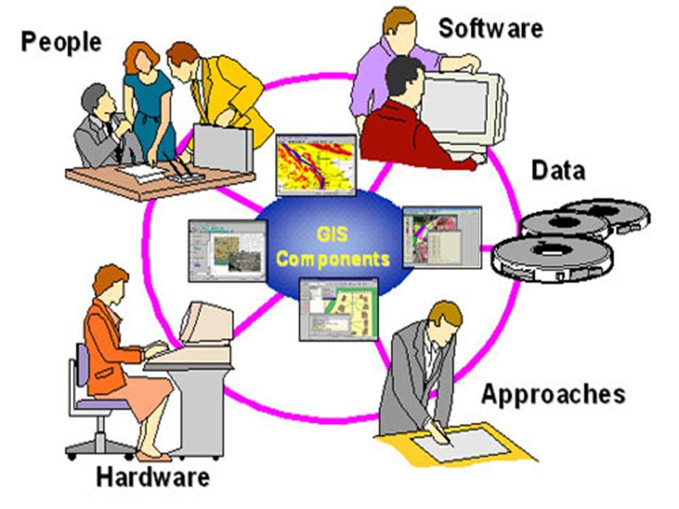 a) Donanım(Hardware) CBS nin işlemesini mümkün kılan bilgisayar ve buna bağlı yan ürünlerin bütünü donanım olarak adlandırılır.