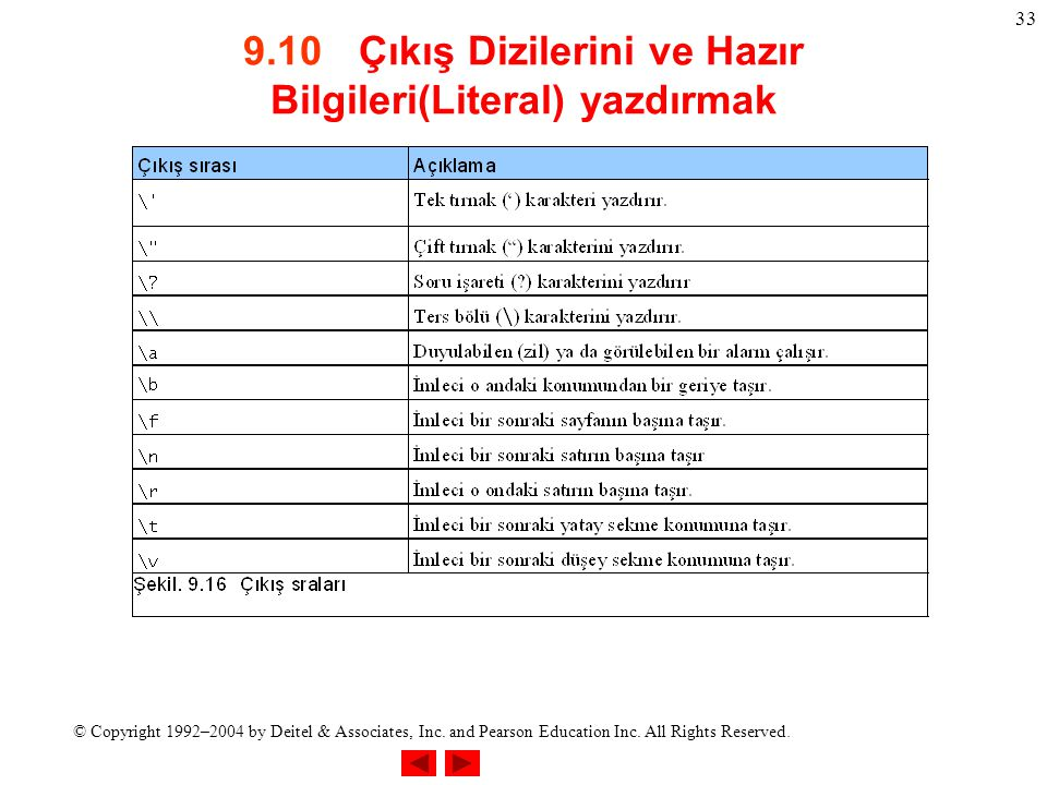© Copyright 1992–2004 by Deitel & Associates, Inc. and Pearson Education Inc. All Rights Reserved. 33 9.10 Çıkış Dizilerini ve Hazır Bilgileri(Literal
