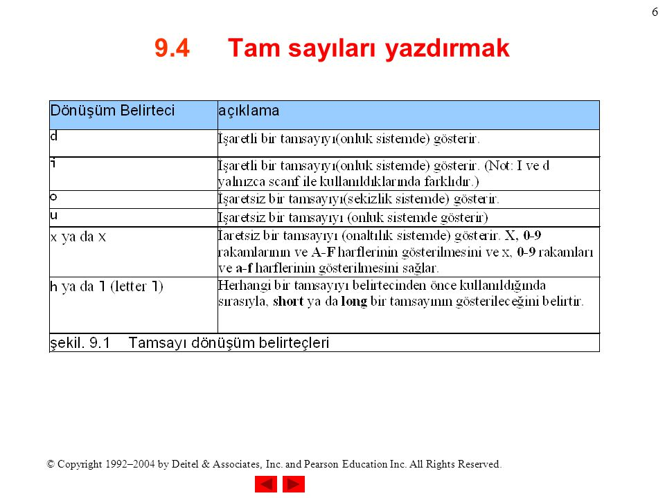 © Copyright 1992–2004 by Deitel & Associates, Inc. and Pearson Education Inc. All Rights Reserved. 6 9.4 Tam sayıları yazdırmak