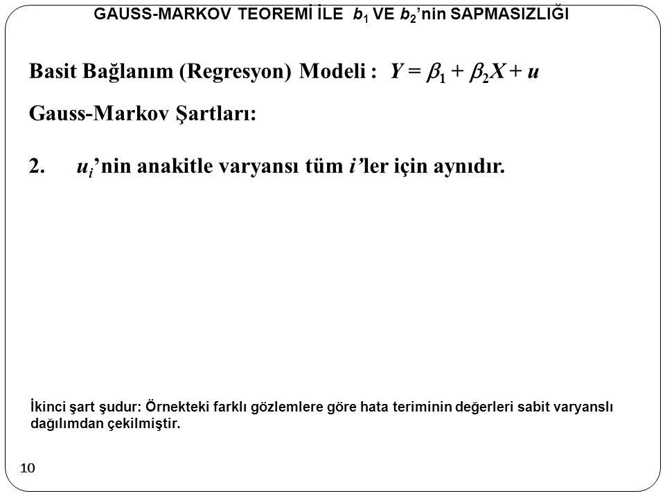 Basit Bağlanım (Regresyon) Modeli : Y =  1 +  2 X + u Gauss-Markov Şartları: 2. u i 'nin anakitle varyansı tüm i'ler için aynıdır. İkinci şart şudur