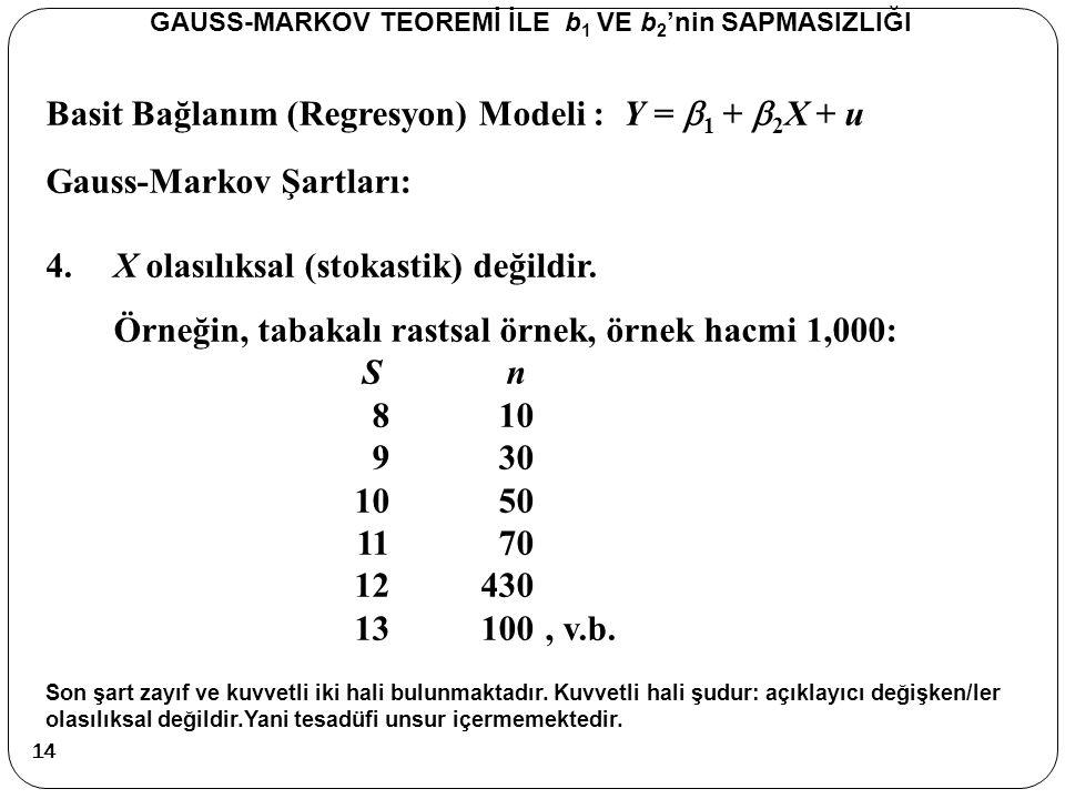 Basit Bağlanım (Regresyon) Modeli : Y =  1 +  2 X + u Gauss-Markov Şartları: 4.X olasılıksal (stokastik) değildir. Örneğin, tabakalı rastsal örnek,